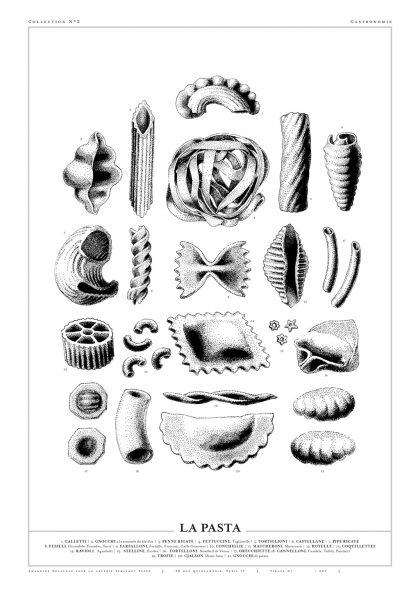 Amandine Delaunay - La pasta